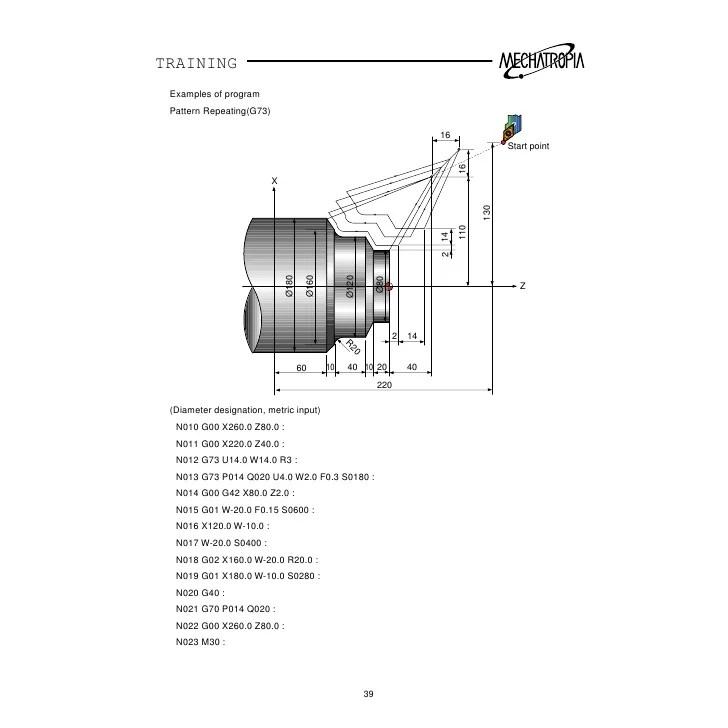 cnc machine wiring