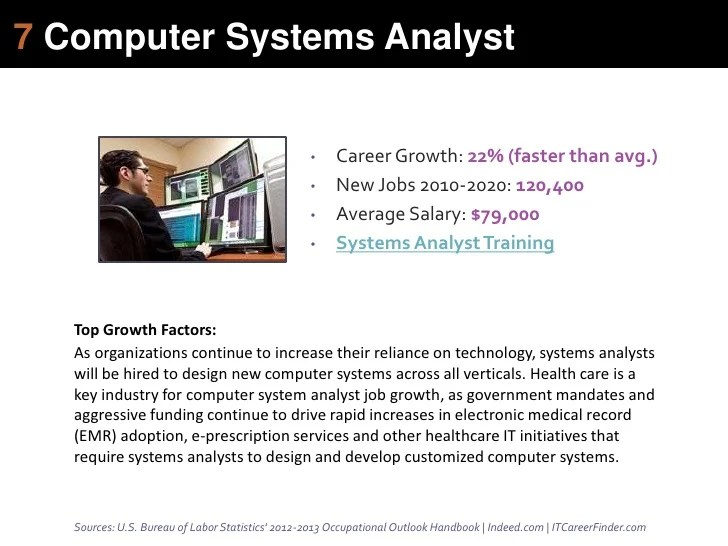 computer systems analysts job description - Vatozatozdevelopment