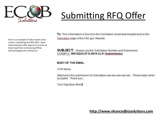Covering Letter For Pf Transfer Form Submission 15 Steps To Providing Quotes Utilizing Federal Business