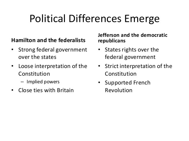 Anti-Federalists and Federalists | History, US History, Social Studies ...