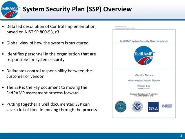 Information Security Program Template information security awareness ...