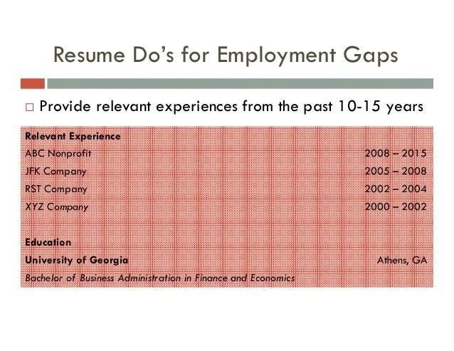 resume gaps in employment - Josemulinohouse - gaps on resumes