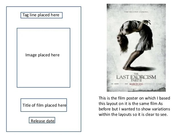 movie poster outline - Akbagreenw