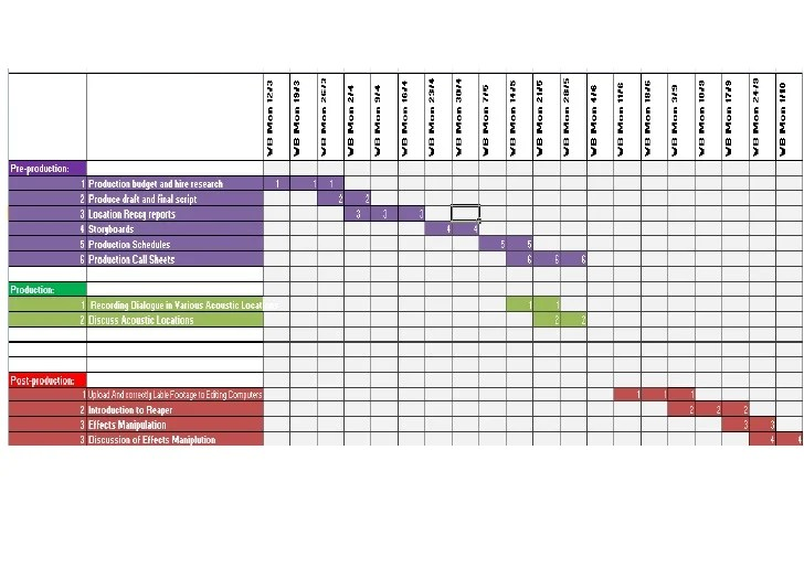 Schedule Of Values Template – Production Schedule Template