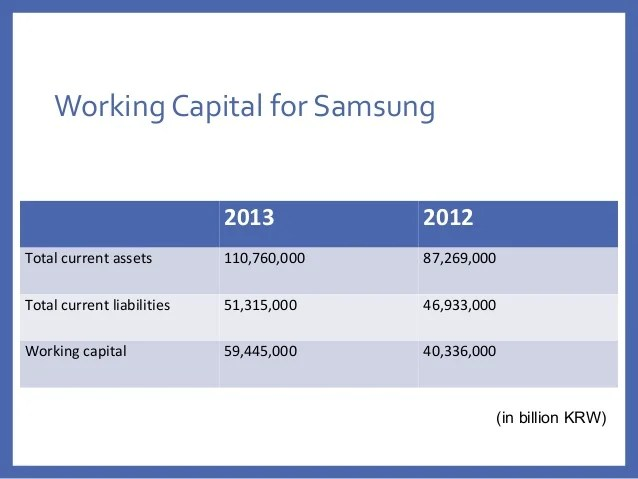 Working Capital: Working Capital Vs Liquidity