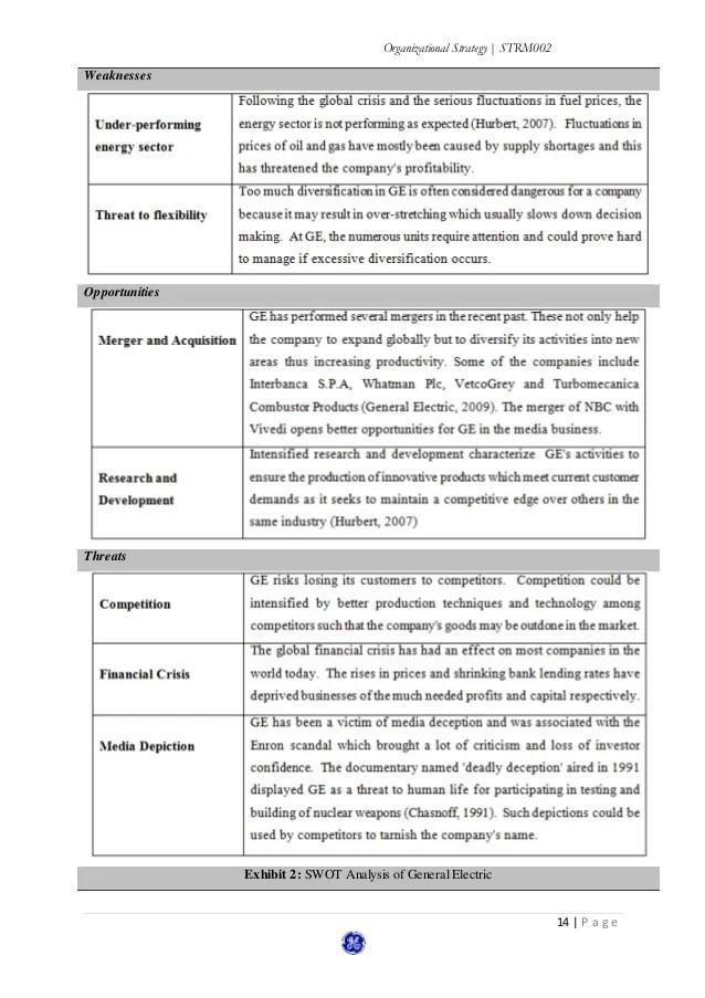SWOT analysis | Free Essays - PhDessay.com