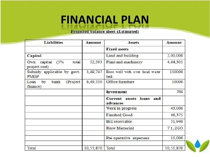 Organizational Structure Online Business Dictionary New Business Plan Development