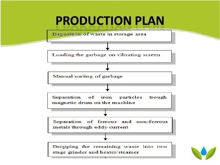 business plan for new business - Apmayssconstruction