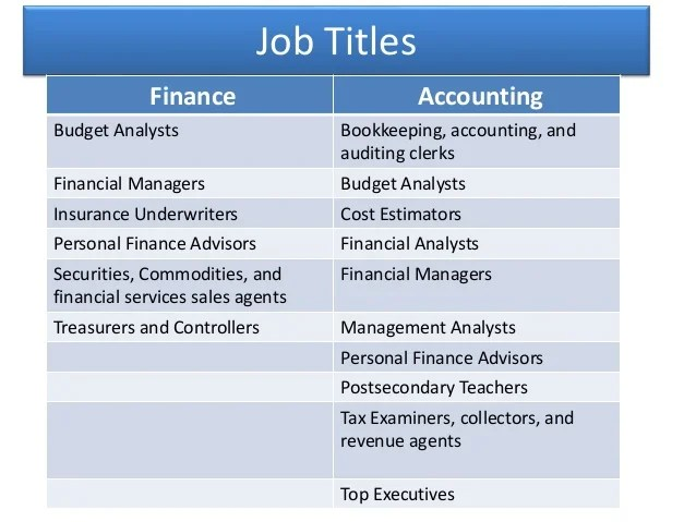 accounting job titles - Josemulinohouse - Accounting Job Titles