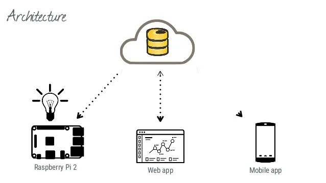circuit diagram app for mobile