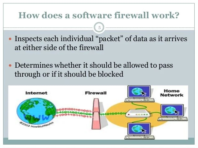 firewall security - Apmayssconstruction