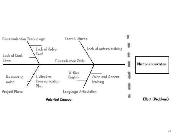 six sigma training editable powerpoint presentation