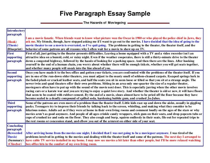 Art comparison essay example