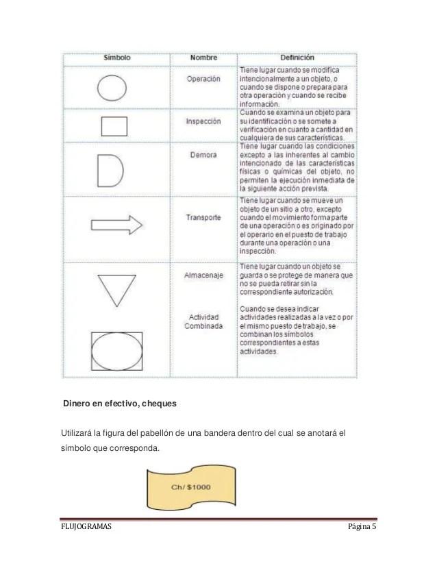 international sensor bedradings schema