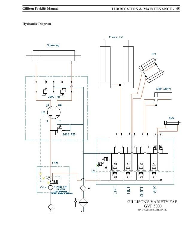 clark lift truck wiring diagram