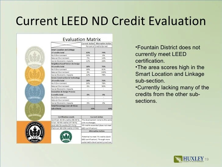 Credit Form Leed | Legal Supervisor Resume