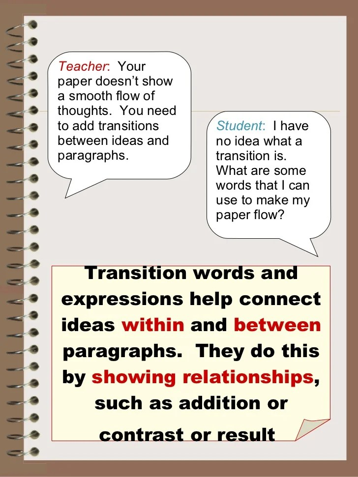 transition words or phrases for essays Linking words - a complete list transition words and phrases y in the first place again moreover not only but also to as well as.