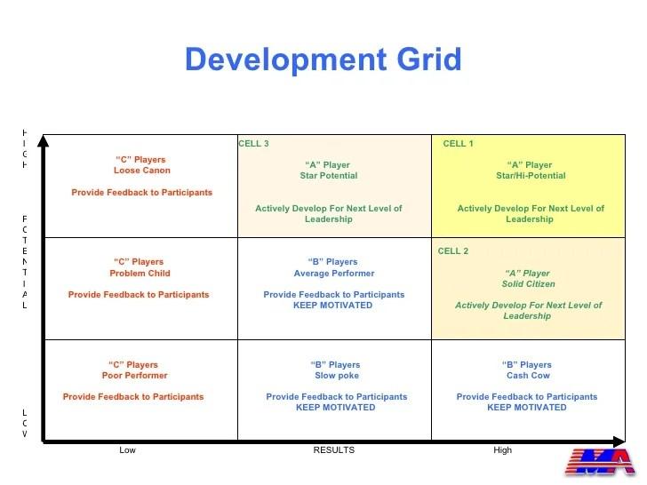 Emergency Planning And Response Govuk Individual Development Plan Template Ebook Database