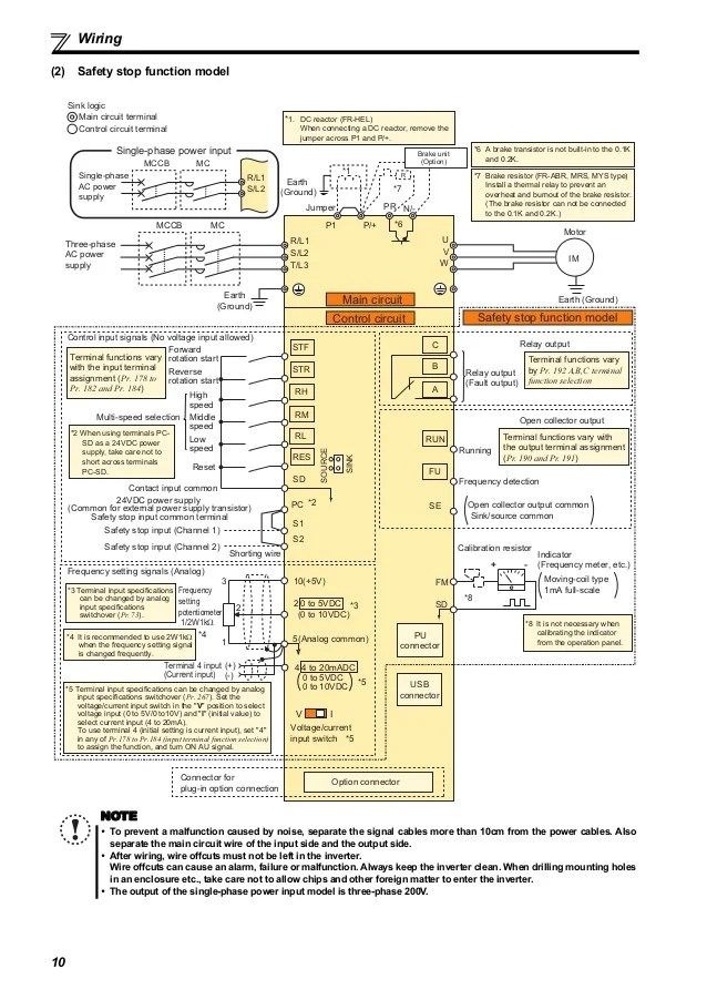 mitsubishi s500 inverter wiring diagram