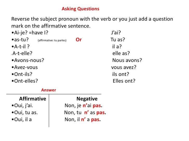 french avoir conjugation chart - Sendilcharlasmotivacionales