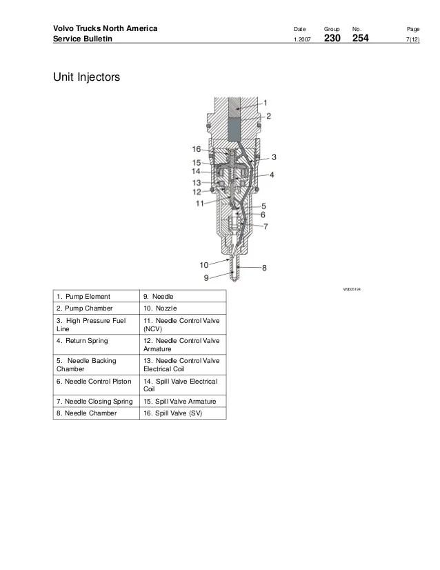 volvo d12 wiring schematic