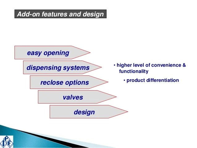 Functional Barrier Films In Flexible Packaging Industry