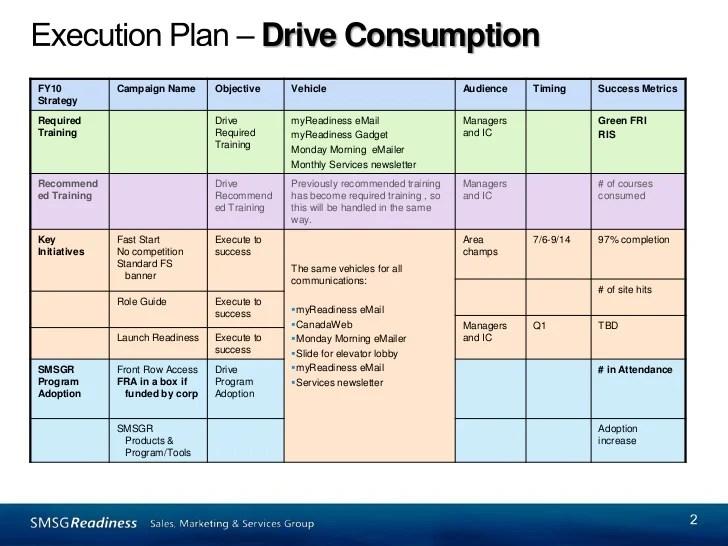 saveenlarge communication plan template