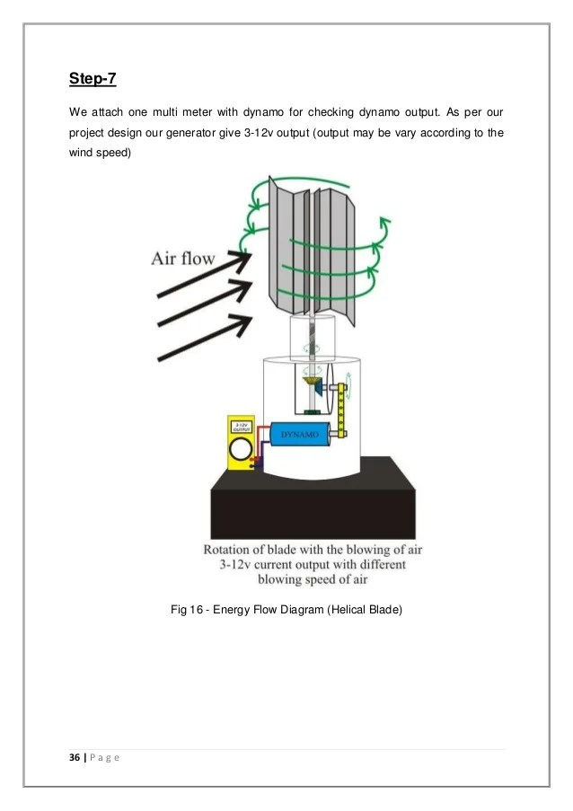 wind turbine generator schematic