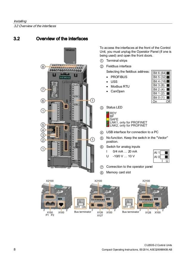 canopen wiring diagram