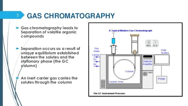 gas chromatography mass spectrometry - Canasbergdorfbib