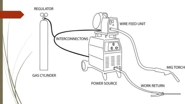 lincoln vacuum diagram