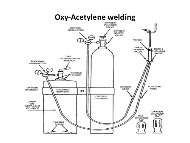 gas welding torch diagram