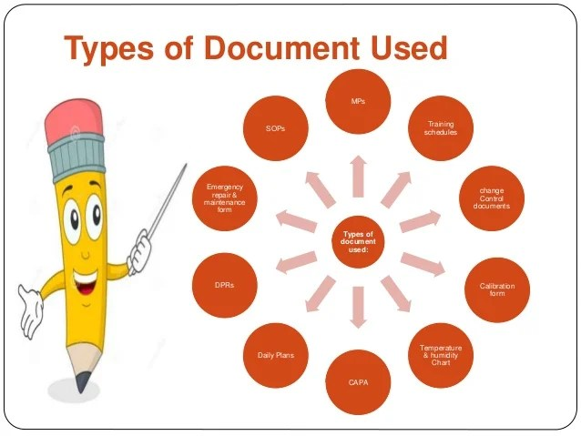 types of document - Towerssconstruction