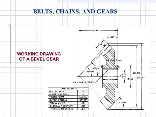 engineering diagrams