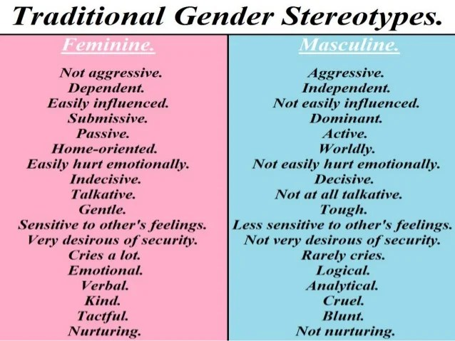 essay on gender roles and stereotypes When people think about gender roles in society, they come up with clichéd illations that have been developing through the ages of human existence historically, men.