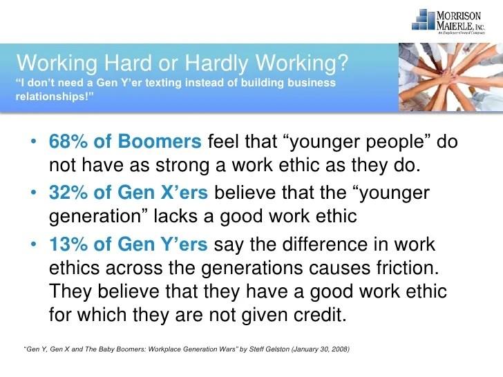 Generation Y Work Ethic Essay