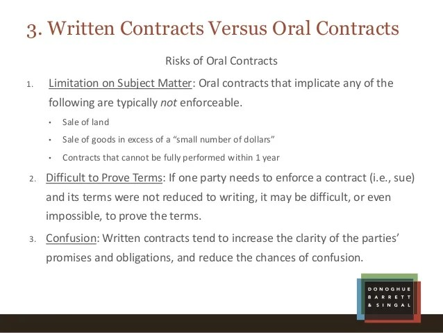 Land Contract Basics Image Titled Cancel A Contract For A Deed Step