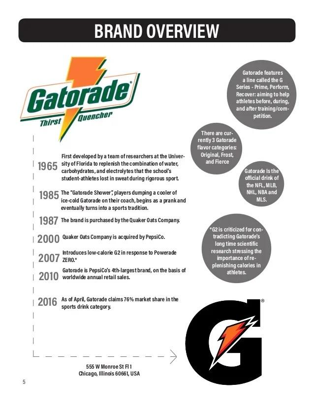gatorade vs water