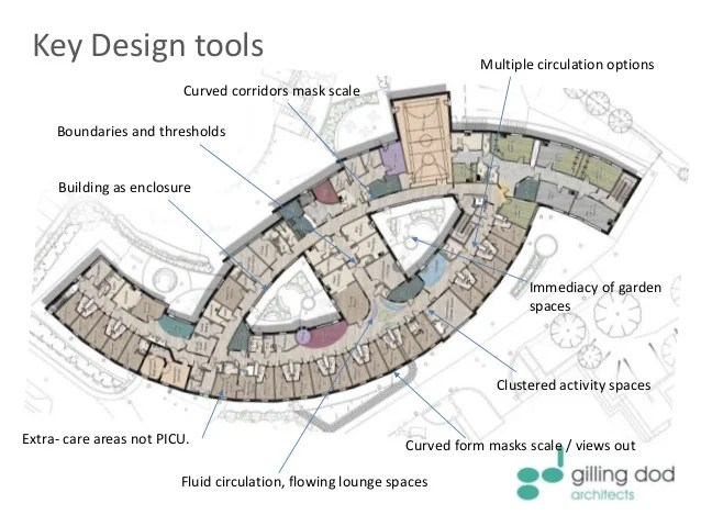 Architects For Health Junction 17