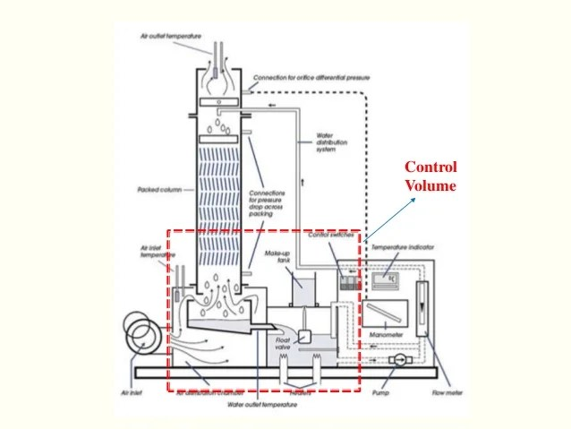 diagram of cooling tower