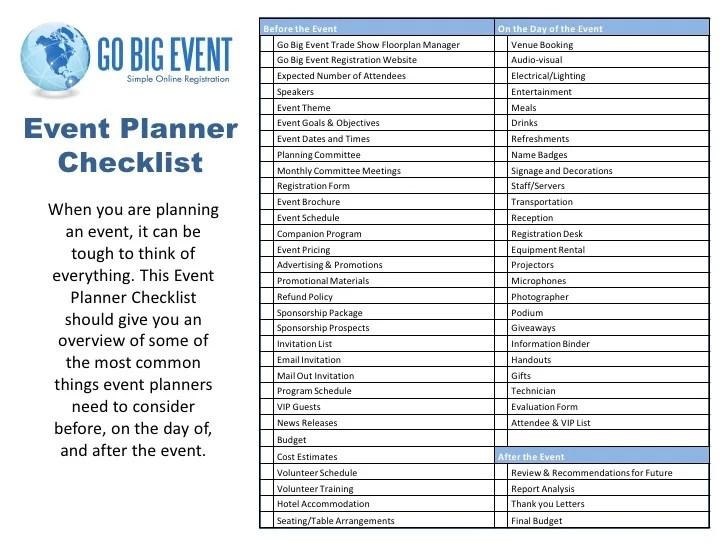 Venue Checklist Template | Formato A3 Toyota Excel
