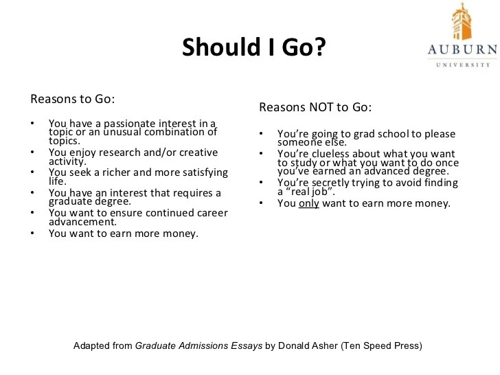 College sample essay questions