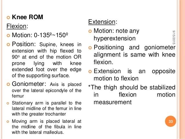 knee rom chart - Heartimpulsar