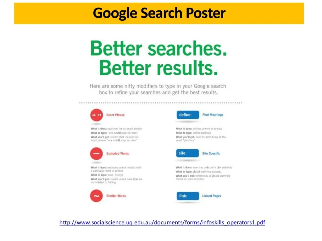 Www Google Com Au Google Search Poster Http Socialscience Uq Edu Au Documents For