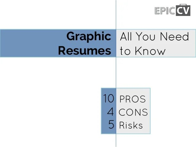how many pages should a resume be linkedin