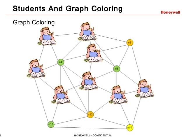 Graph Coloring Applications In Real Life Real Life