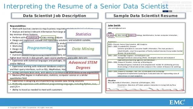 Data Scientist Resume Examples | Cipanewsletter