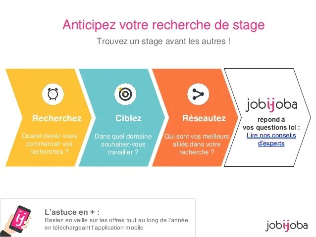cv recherche de stage application