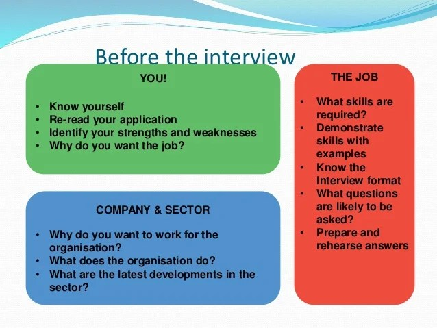 examples of weaknesses for job interview