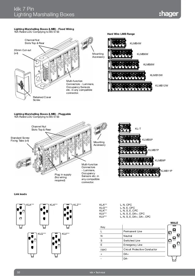 occupancy sensors for lighting control wiring diagram